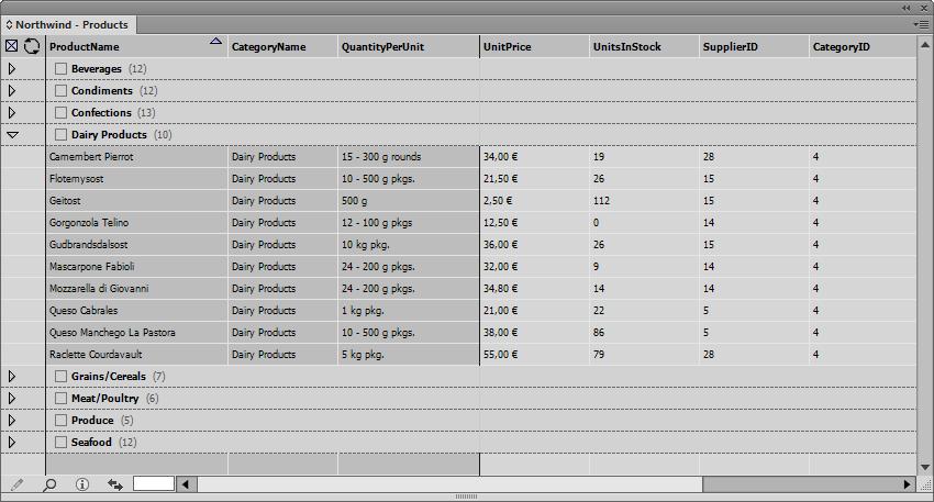 Geschickt nach Gruppen sortiert sind die Daten übersichtlich in der EasyCatalog-Palette im Zugriff.